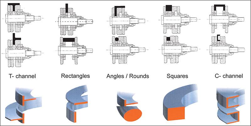 universal-tooling-diagram